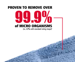microbibre removes 99% of bacteria